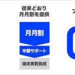 【SoftBank】新型iPhone(iPhone8&iPhoneX)が最大半額になる【半額サポート for iPhone】をスタート!