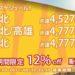 【タイガーエア台湾】台湾まで片道4527円のセールを開催中!(諸税別)